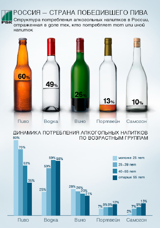 Клиники москвы лечение алкоголизма